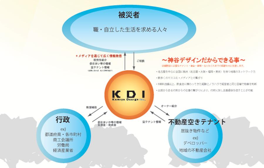 kamiya0412_2-thumb-900x575-535.jpg