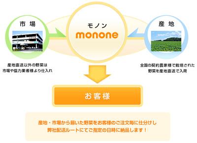 mnone01.jpg