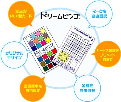 sp3_gaiyo.jpg